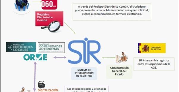 El ayuntamiento de teguise se suma a la administraci n for Oficina virtual gobierno de canarias